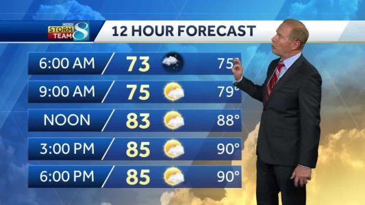 Heat hangs on in 12-hour forecast