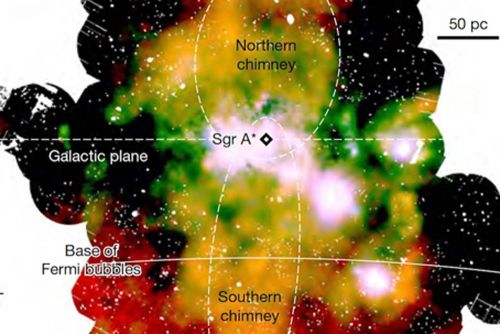 These Two Cosmic 'Chimneys' Could Be Fueling the Galaxy-Sized Bubbles Looming Over the Milky Way