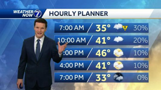 Few showers possible to start Presidents' Day