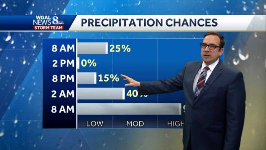 More Sunshine Friday Afternoon; Soaking Rain For Saturday