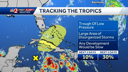 Forecasters tracking system in the Caribbean for possible development