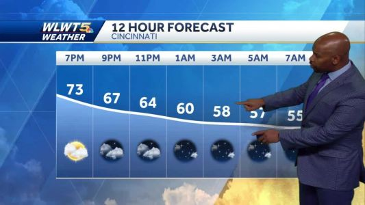 Temperatures Drop Overnight