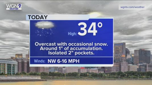 Sunday Forecast: Occasional snow with overcast skies