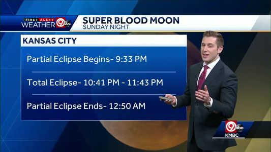 Super blood moon set for Sunday night