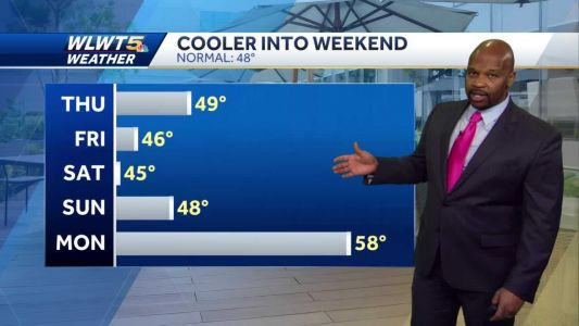 Cooler into weekend
