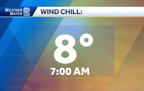 VIDEOCAST: Single digits are returning