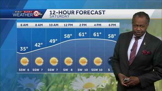 Mild weather ahead for the weekend