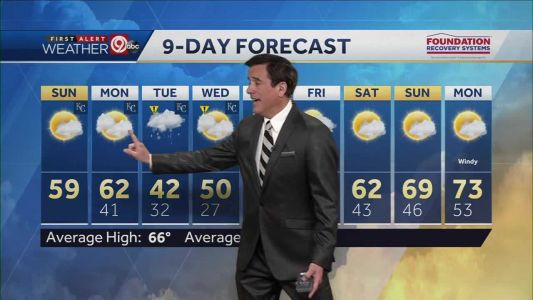 Some clouds Sunday, snow heading to metro Tuesday morning