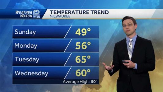 Videocast: More sun leads to a warm up