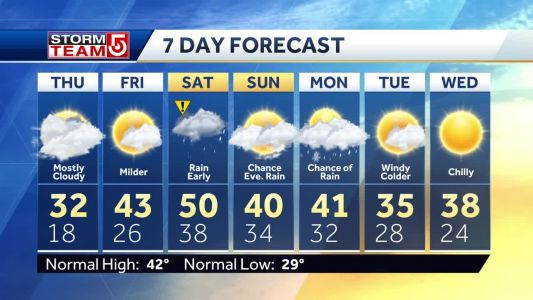 Video: Cloudy, chilly day ahead