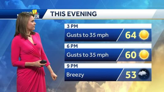 Wind gusts Wednesday bring temps down