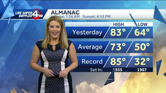 Videocast: Rain exits, cool dry air arrives today