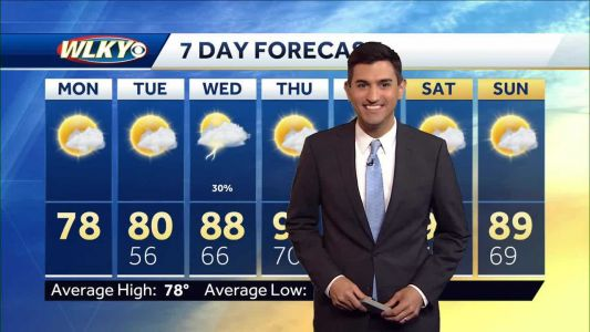 Pleasant Monday forecast
