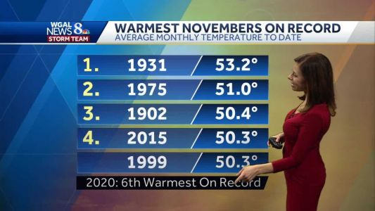 Weather: This has been one of our warmest Novembers on record