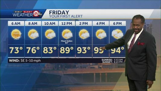 Above normal temps for your Friday