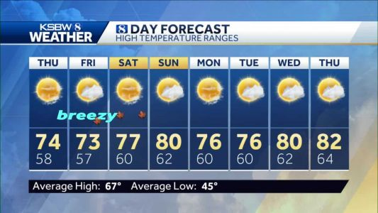 Sunny Skies and Slightly Cooler Temps