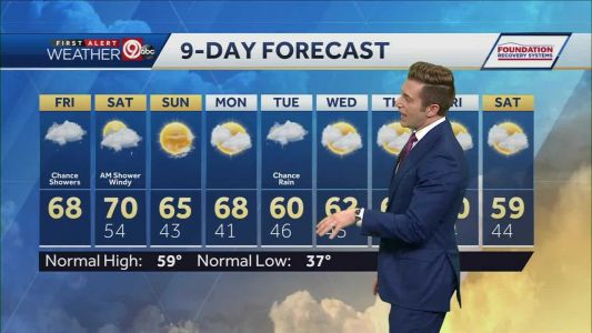 Soggy Friday with chance for severe thunderstorms overnight