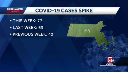Experts worried about surging COVID-19 cases
