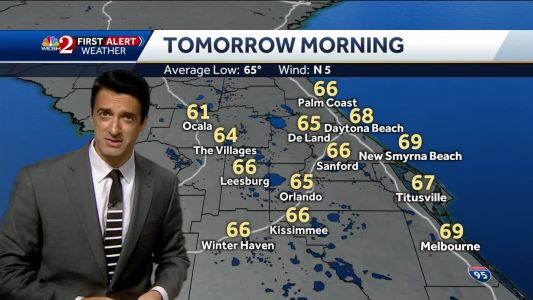 Tracking showers along the coast Tuesday morning