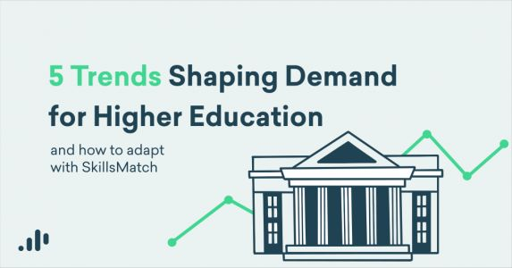 Five Trends Shaping Demand for Higher Education