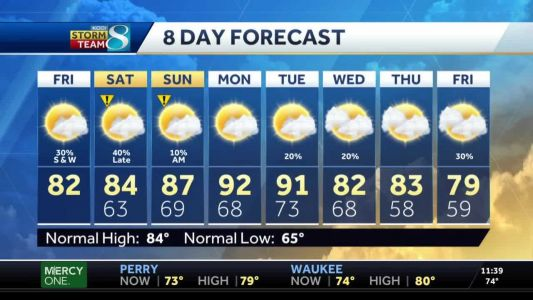 A cool Friday, with storm chances ahead
