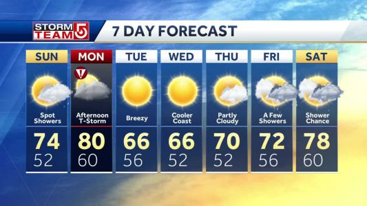 Video: Few showers possible Sunday morning