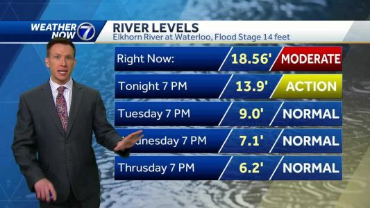 River levels improving for some, dry weather continues Monday