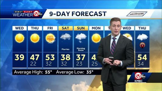 First Alert: Temps will near 40 degrees for your Wednesday