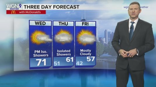 Wednesday Forecast: Temps in low 70s with afternoon isolated showers possible