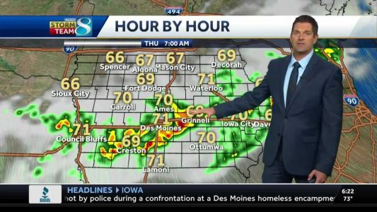 Breezy and humid before storm chances return