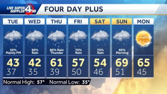 Freezing rain, icing expected in parts of region; days of rain ahead