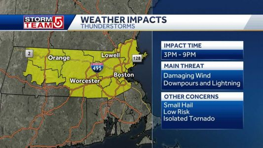 Video: Thunderstorms expected between 3 - 9 p.m