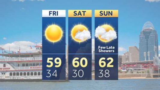 Spring starts this week, and Mother Nature is finally cooperating