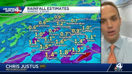 Heavy overnight rain & more to come this week