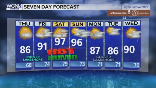 90s, extreme heat on the way this weekend