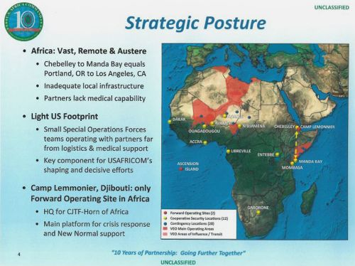 """Africa as Colonial as Ever: US """"New Africa Strategy"""" Old Oil in New Bottles"""