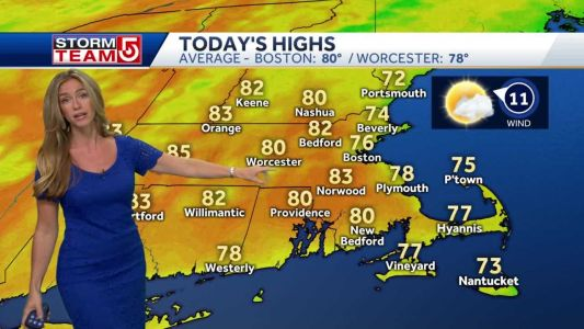 Video- Cloudy Start, Brighter Afternoon