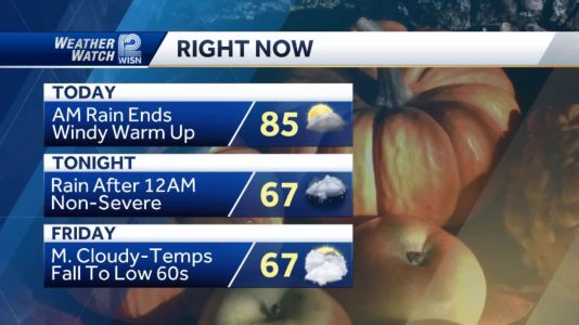 Videocast Summer Not Done Yet