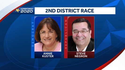 Negron vs. Kuster rematch: Opposing philosophies on role of government, positions on key issues