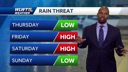 Downpours To End The Week