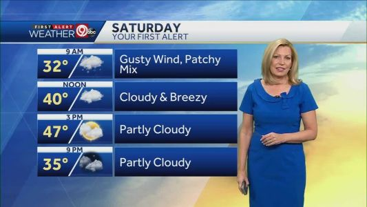 Saturday will be partly cloudy, breezy