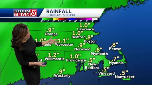 Video: Dry day before rain moves in for weekend