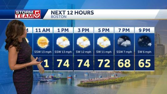 Video: Above average temperatures today