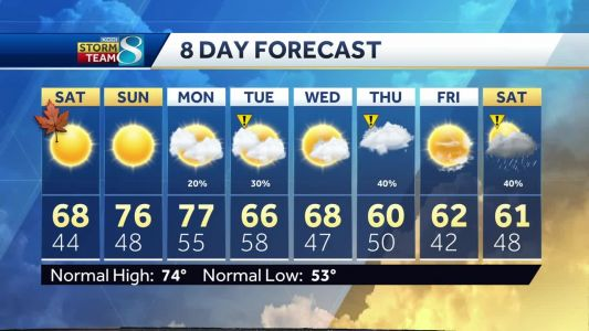 Videocast: A look at your first weekend of fall