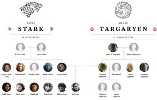 Here's Who Ended Up on the Throne in the Game of Thrones Series Finale