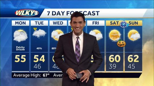 Cloudy, cool and damp start to the week