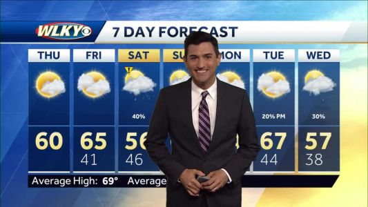 Cool and dry Thursday