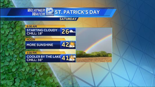 Weather Blog: Luck of the Irish is on our side