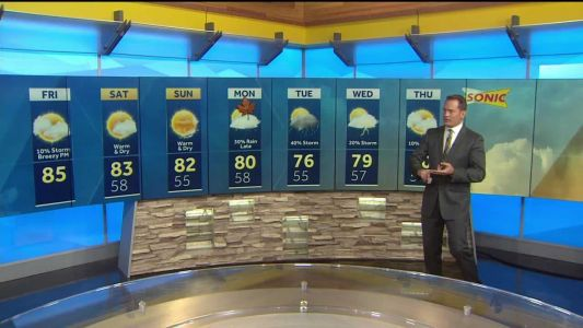 Drying out into the weekend with temperatures backing off a bit