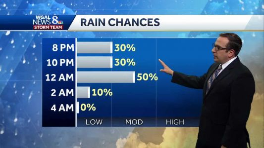 Scattered Thunderstorms Late Saturday & Sunday Afternoon